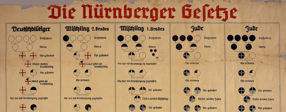 Bilden visar en affisch med rubriken: Die Nürnberger Befeste.